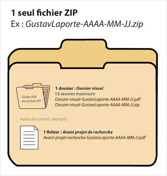 Admission Postbac Comment Faire Une Lettre De Motivation: Lettre De Motivation Ulaval